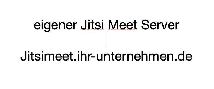Jitsi Meet Server einrichten